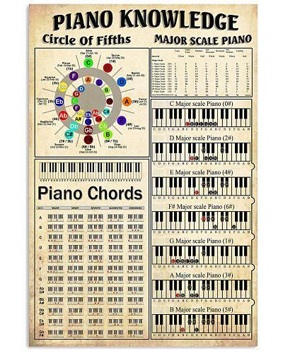 guitar knowledge horizontal poster
