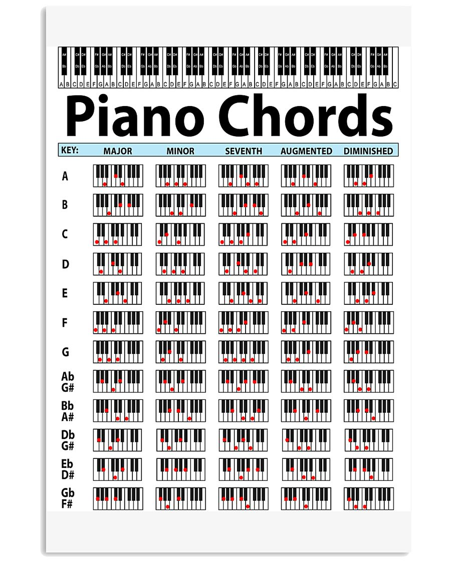 piano chords pianist music theory funny musician 16x24 poster size white