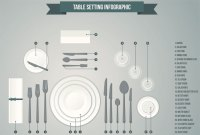 Types of Service and Table Settings in Waiter and Waitress ...