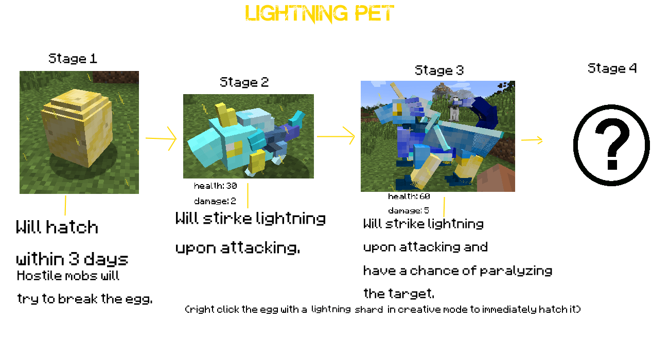 Elemental-Witch-Mod-10.png