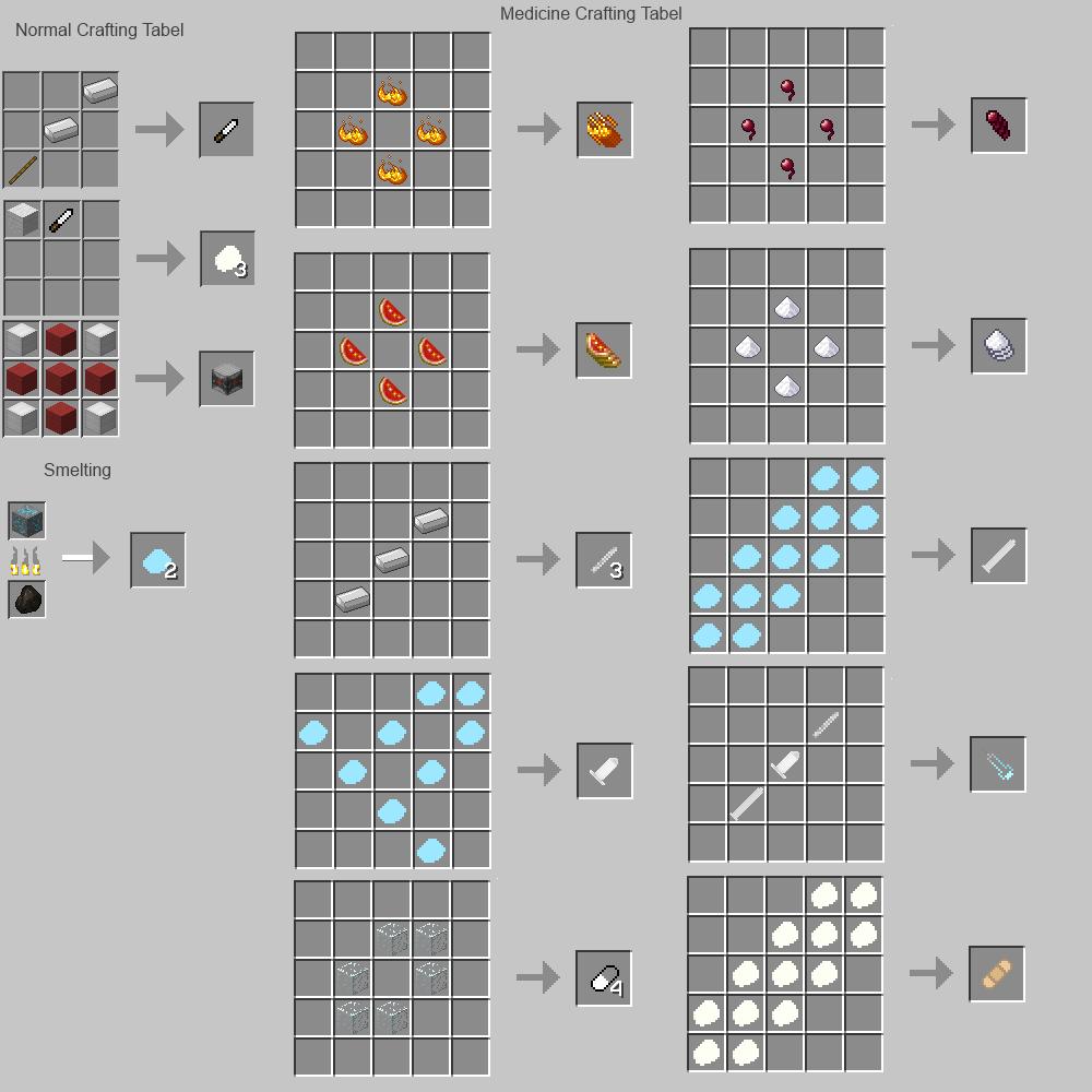 MedicineCraft-Mod-2.png