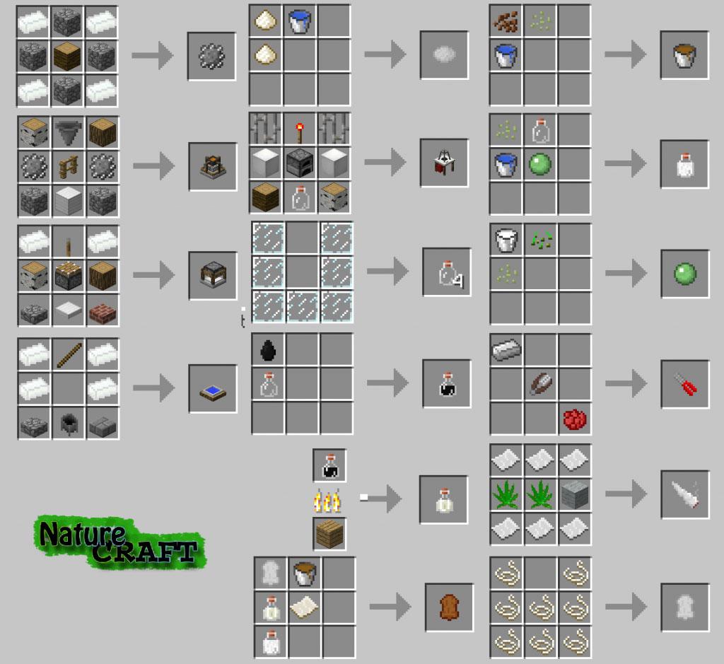 https://i0.wp.com/cdn.9pety.com/imgs/Mods/NatureCraft-Mod-Recipes.jpg?ssl=1