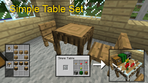 https://i0.wp.com/cdn.9pety.com/imgs/Mods/Table-Set-Mod-1.png?ssl=1