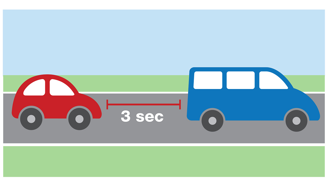 Image Distance Between Cars Lots Them