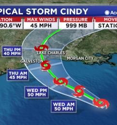 nola com tropical storm cindy threatens gulf coast [ 1280 x 720 Pixel ]