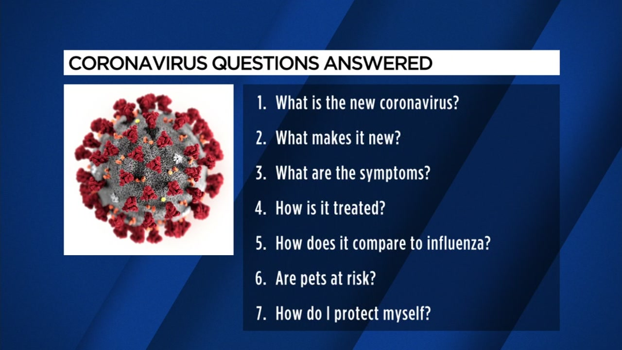 Coronavirus Outbreak 7 Questions Answered Abc7news
