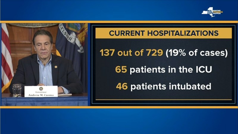 Coronavirus New York News: 3 deaths reported as Cuomo calls on ...