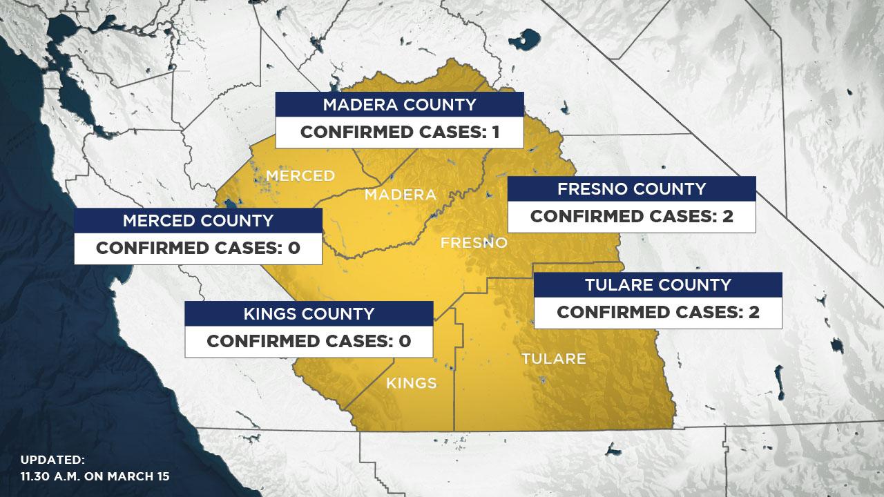 Coronavirus Tracking Central California Covid 19 Cases