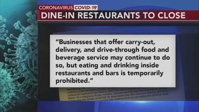Coronavirus PA: Pa. gov orders restaurants, bars to close dine-in ...