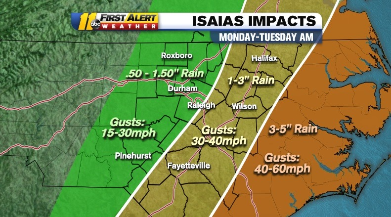 Hurricane Isaias Track Expected To Weaken To Tropical