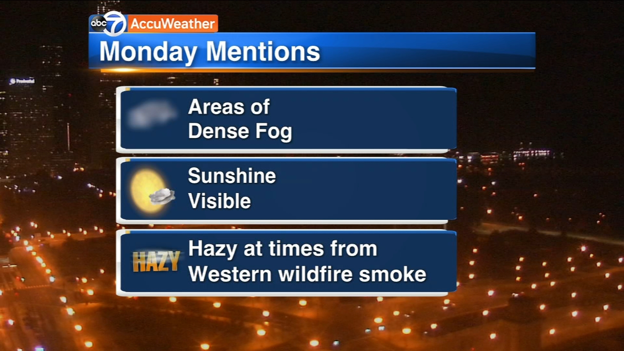 Chicago Weather Sunshine Visible With Hazy Skies At Times