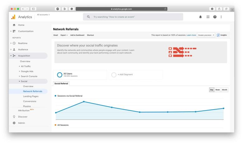 Strumenti di analisi dei dati sociali di Google Analytics