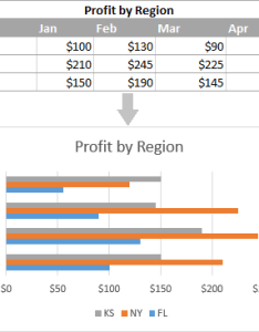 also how to make  bar graph in excel rh ablebits