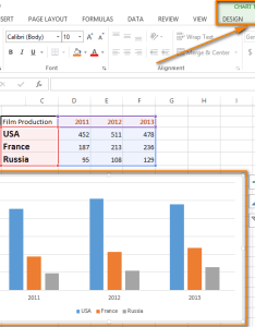 Click inside the chart to display tools on design tab also how add titles charts in excel  minute rh ablebits