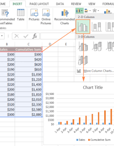 Create   clustered column chart also how to do running total in excel cumulative sum formula rh ablebits