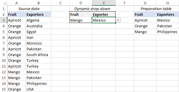 A dependent dropdown list in Excel