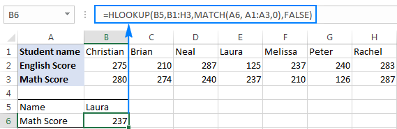 Excel Match Function With Formula Examples