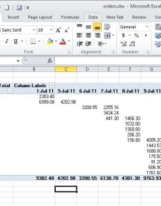 The data is grouped based on orderid also group in an excel pivot table rh ablebits