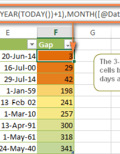 The color scale shades cells in different colors based on how many days are also excel conditional formatting for dates  time formula examples and rh ablebits