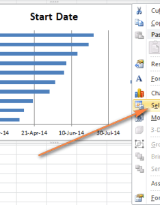 Right click anywhere within the chart area and choose select data also how to make gantt in excel step by guidance templates ablebits com