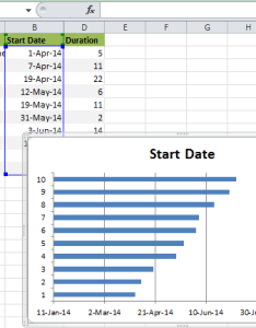 The stacked bar is added to worksheet also how make gantt chart in excel step by guidance and templates rh ablebits
