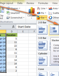 Make  standard excel bar chart based on start date also how to gantt in step by guidance and templates rh ablebits