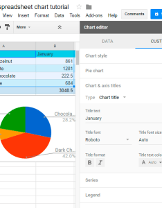 Pie chart in editor also google sheets tutorial how to create charts rh ablebits