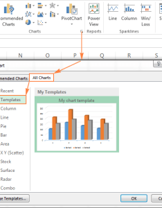 Creating  new graph in excel based on chart template also how to make and save it as rh ablebits