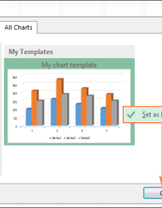 Changing the default chart type in excel also how to make  graph and save it as template rh ablebits