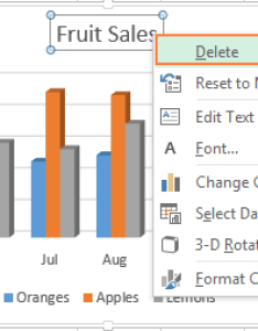 Removing the chart title also excel charts add customize axis legend and data labels rh ablebits