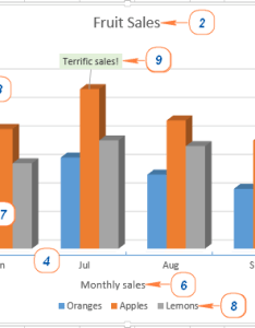 Excel chart elements also how to make  graph in and save it as template rh ablebits