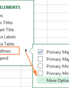 Change the gridlines type also excel charts add title customize chart axis legend and data labels rh ablebits
