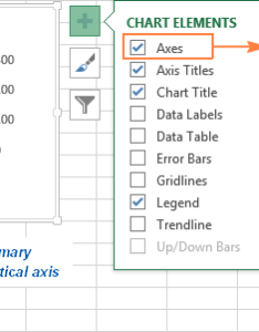 Adding  secondary axis to the excel chart also charts add title customize legend and data labels rh ablebits
