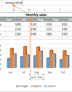 Linking the axis title to  given cell on sheet also excel charts add customize chart legend and data labels rh ablebits