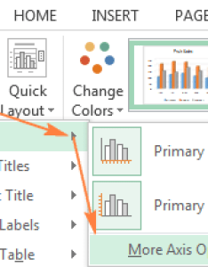 Click add chart element   axes more axis options  on also excel charts title customize legend and data labels rh ablebits