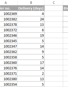 Enter the bins in  separate column also how to make histogram excel and rh ablebits