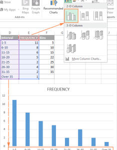 An excel histogram with range labels also how to make  in and rh ablebits