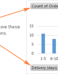 Removing the chart buttons also how to make  histogram in excel and rh ablebits