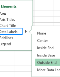 Show or hide data labels on  pareto chart also make in excel rh ablebits