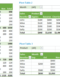 Excel pivot table examples also tutorial  how to make and use pivottables in rh ablebits
