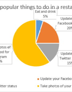 Data labels in  pie chart overlap the title also rotate charts excel spin bar column and line rh ablebits