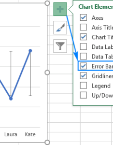 Adding standard deviation bars in excel also functions and formula examples rh ablebits