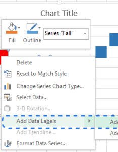 Select the series right click and choose add data labels option to mark also how create waterfall chart in excel rh ablebits