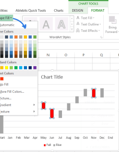 Click on shape fill in the styles group format tab to change also how create waterfall chart excel rh ablebits