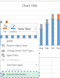 Right click on the base series and choose format data option from also how to create waterfall chart in excel rh ablebits