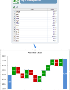 Create  waterfall chart online and receive it as an excel file by email also how to in rh ablebits