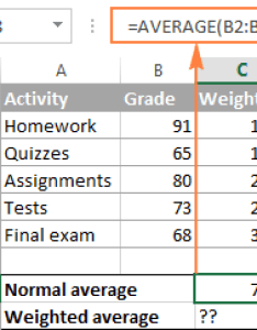 Calculating weighted average in excel also how to calculate sum and sumproduct formulas rh ablebits