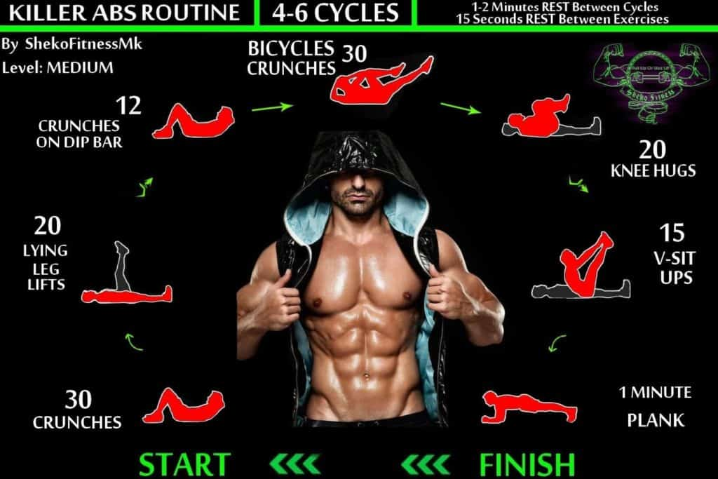 you like these calisthenics workouts for abs share with your friends