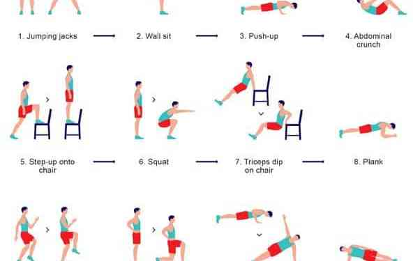 7-Minute, Research-Based Workout