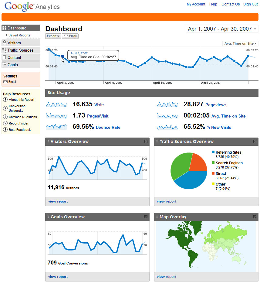How To Get The Most Out Of Google Analytics Adventure